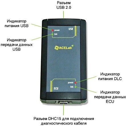 Описание адаптера USB-ECU AS